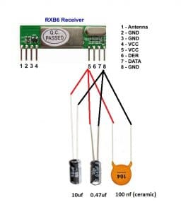 rxb6 capacitors
